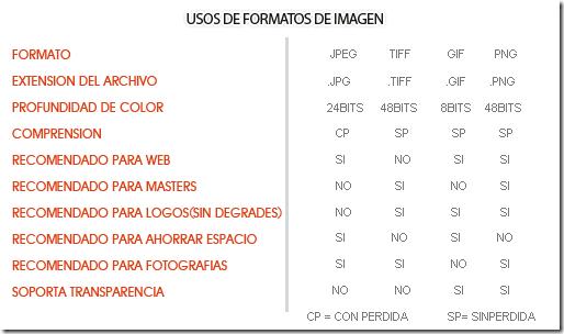 comparacion_formatos_de_imagen